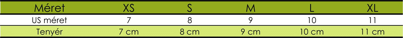 kesztyűk mérete
